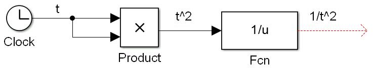 sim-2